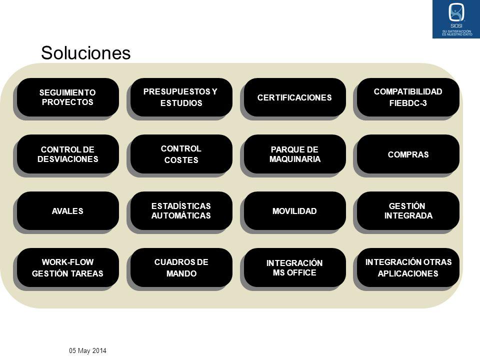 SEGUIMIENTO PROYECTOS CONTROL DE DESVIACIONES ESTADÍSTICAS AUTOMÁTICAS