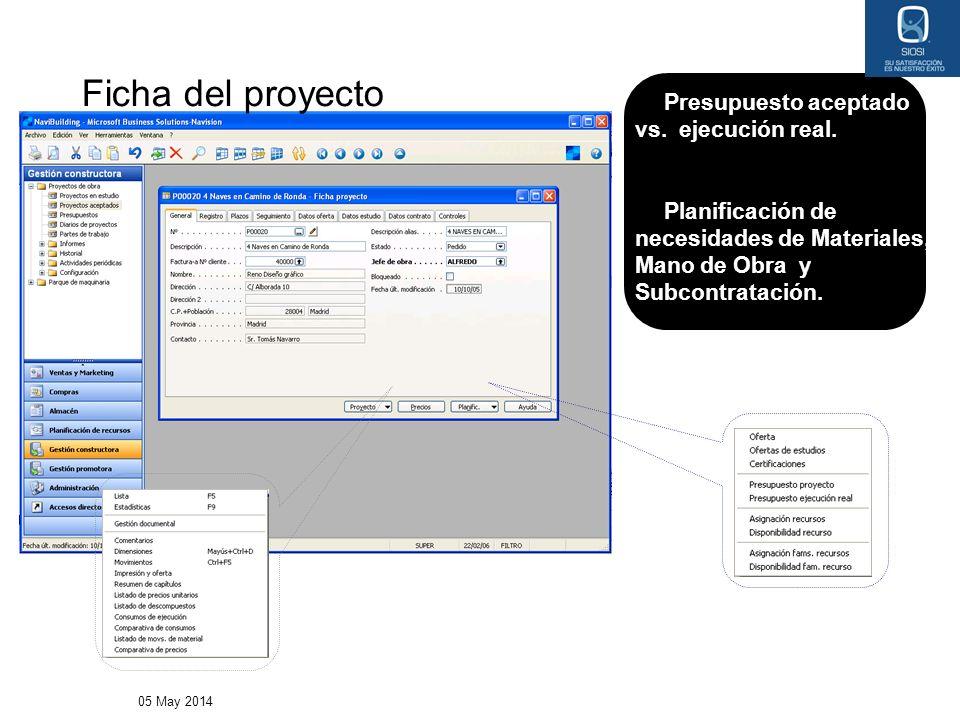 Ficha del proyecto Presupuesto aceptado vs. ejecución real.