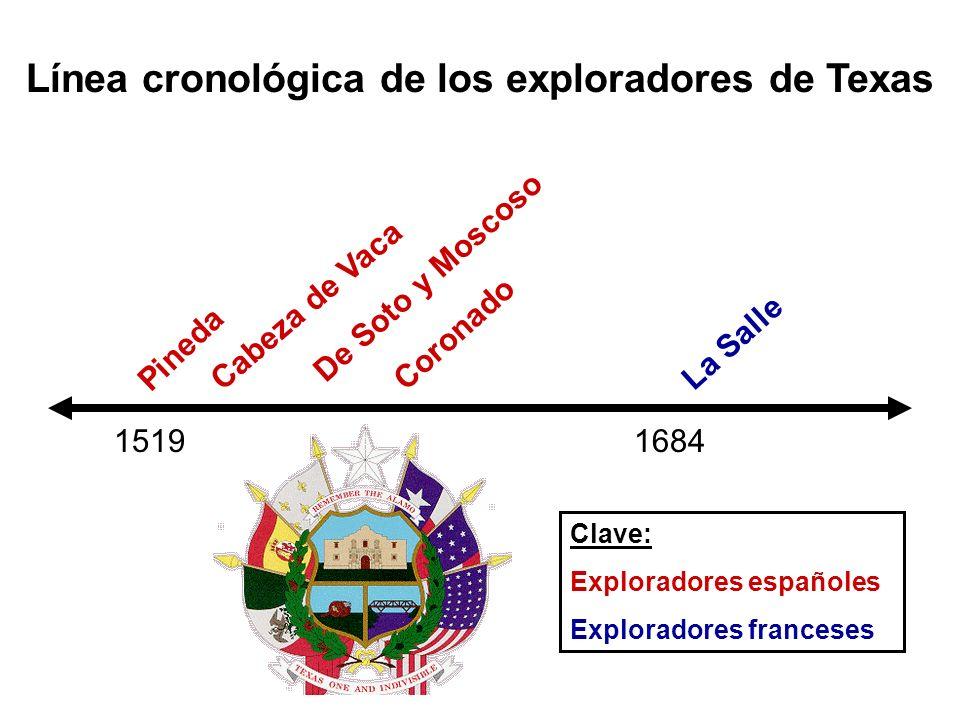 Línea cronológica de los exploradores de Texas