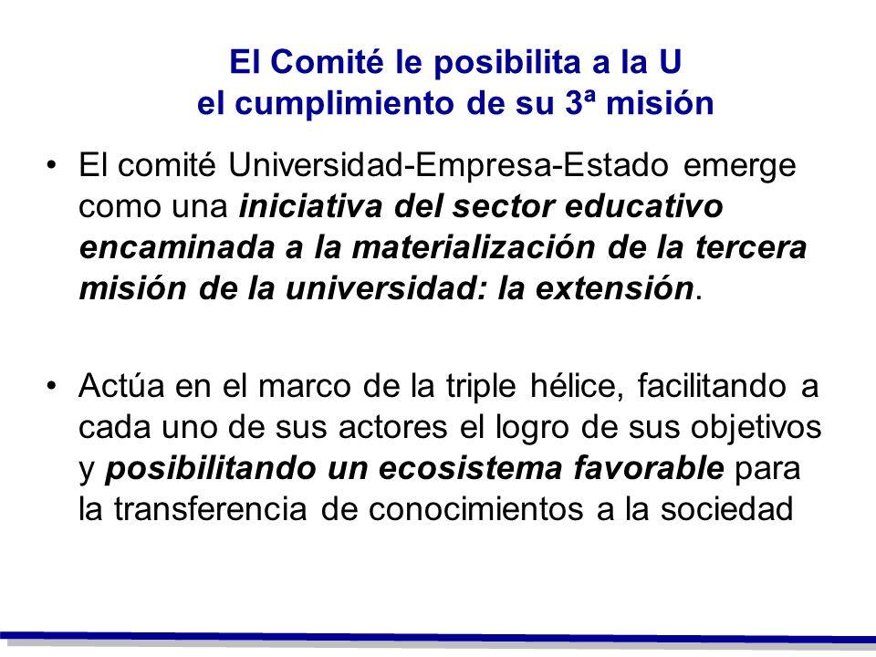 El Comité le posibilita a la U el cumplimiento de su 3ª misión