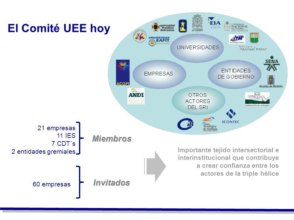 El Comité UEE hoy Miembros Invitados 21 empresas 11 IES 7 CDT´s