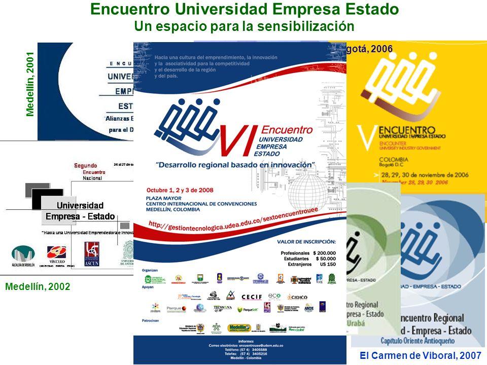Encuentro Universidad Empresa Estado