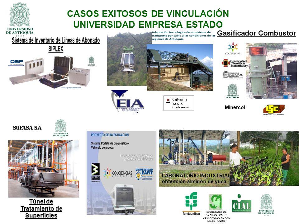 CASOS EXITOSOS DE VINCULACIÓN UNIVERSIDAD EMPRESA ESTADO