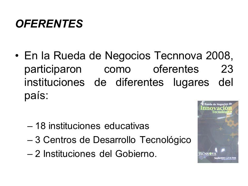 OFERENTESEn la Rueda de Negocios Tecnnova 2008, participaron como oferentes 23 instituciones de diferentes lugares del país: