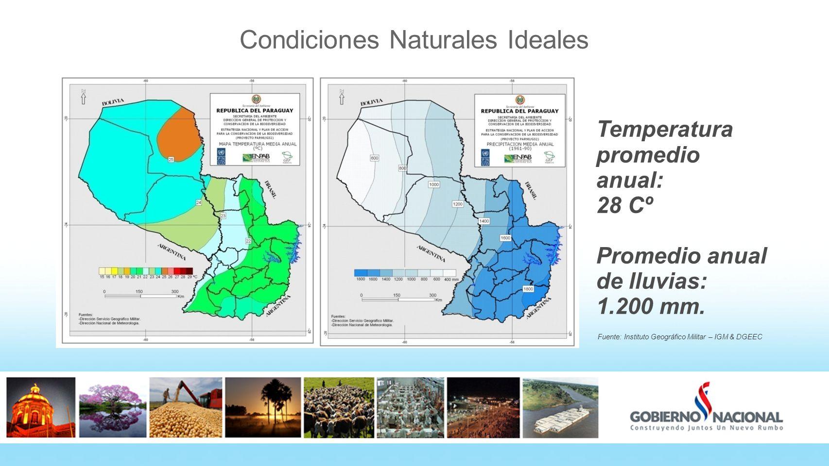 Condiciones Naturales Ideales