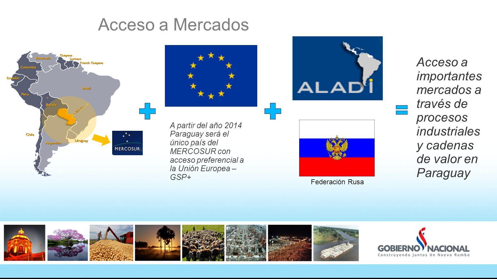 Acceso a Mercados Acceso a importantes mercados a través de procesos industriales y cadenas de valor en Paraguay.