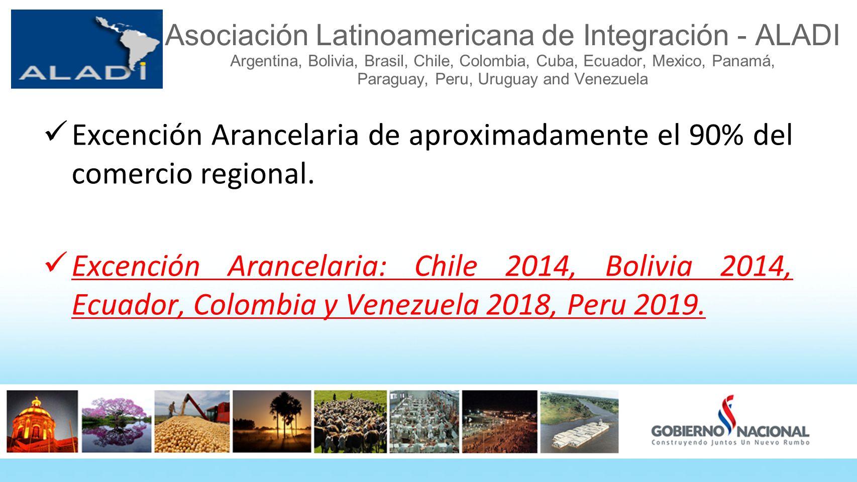 Excención Arancelaria de aproximadamente el 90% del comercio regional.