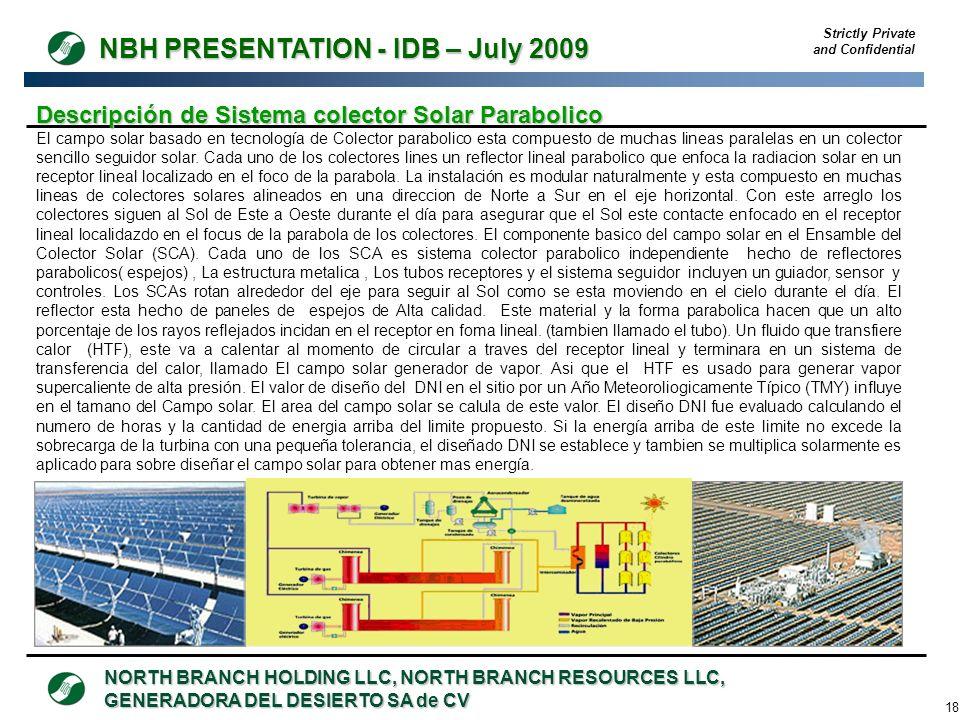 Descripción de Sistema colector Solar Parabolico