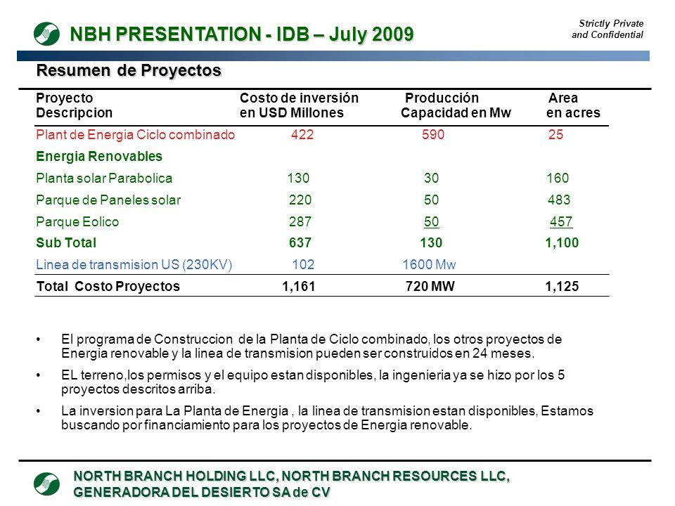 Resumen de Proyectos Proyecto Costo de inversión Producción Area