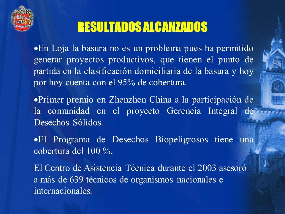 RESULTADOS ALCANZADOS