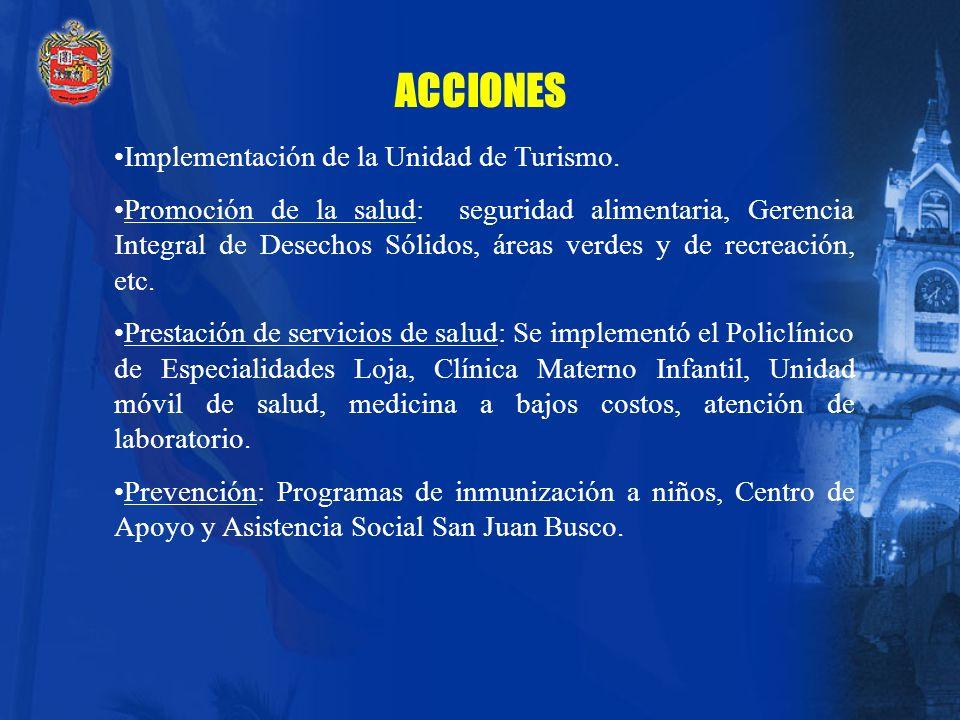 ACCIONES Implementación de la Unidad de Turismo.