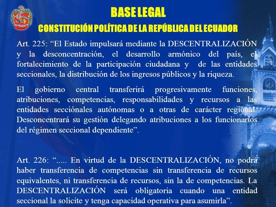 BASE LEGAL CONSTITUCIÓN POLÍTICA DE LA REPÚBLICA DEL ECUADOR
