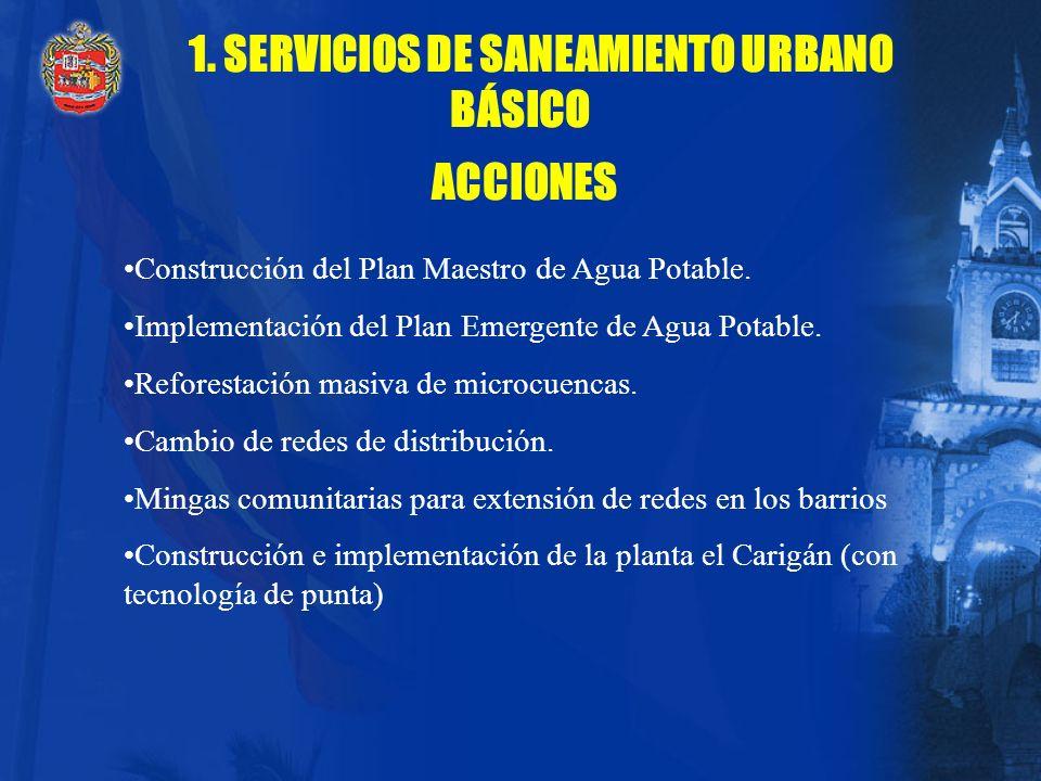 1. SERVICIOS DE SANEAMIENTO URBANO BÁSICO ACCIONES
