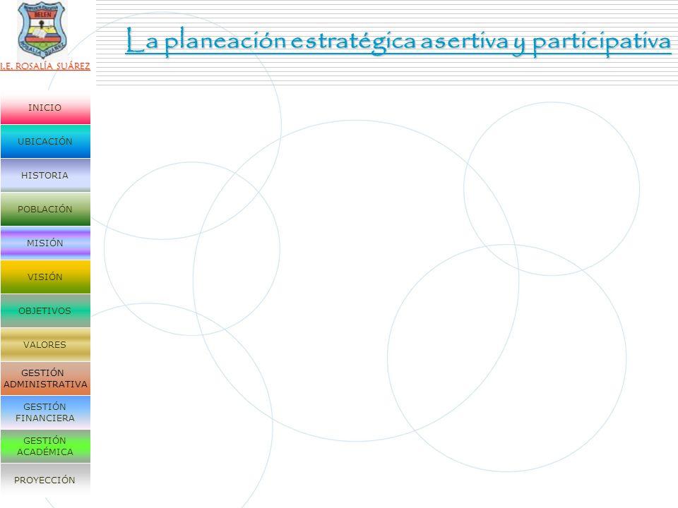 La planeación estratégica asertiva y participativa