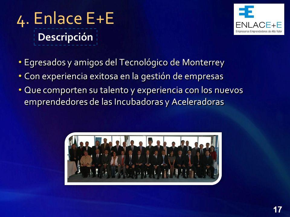 4. Enlace E+E Descripción
