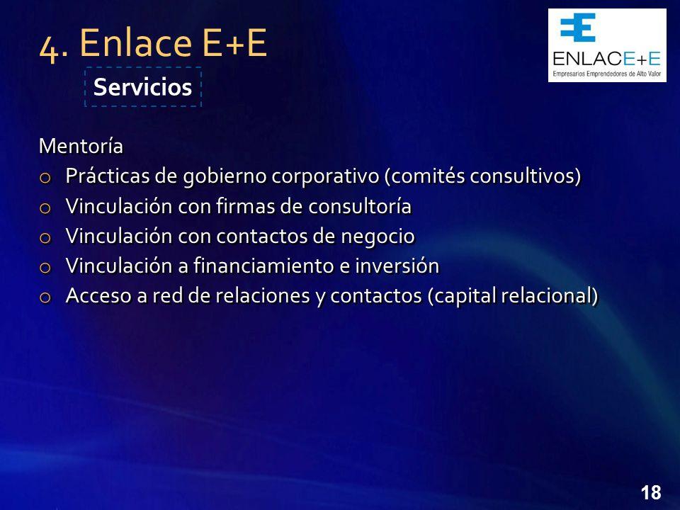 4. Enlace E+E Servicios Mentoría