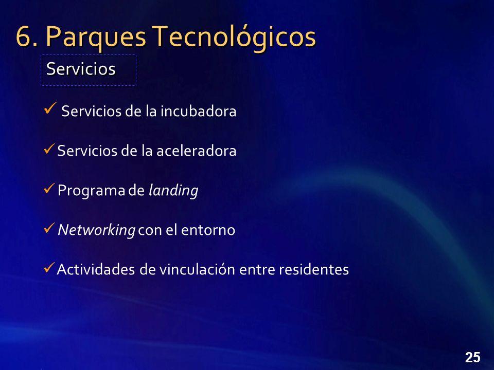 6. Parques Tecnológicos Servicios Servicios de la incubadora