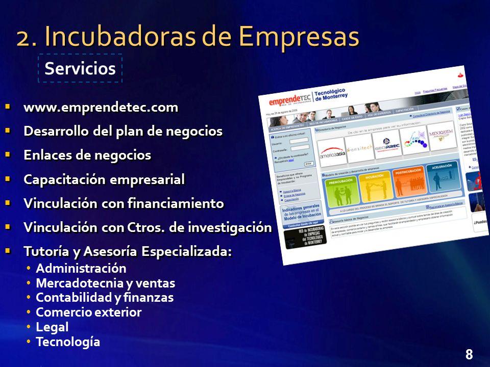 2. Incubadoras de Empresas
