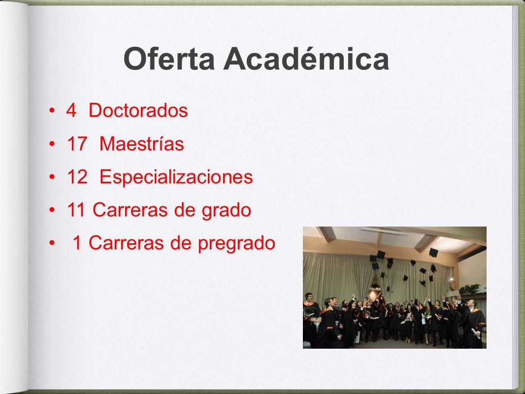 Oferta Académica 4 Doctorados 17 Maestrías 12 Especializaciones