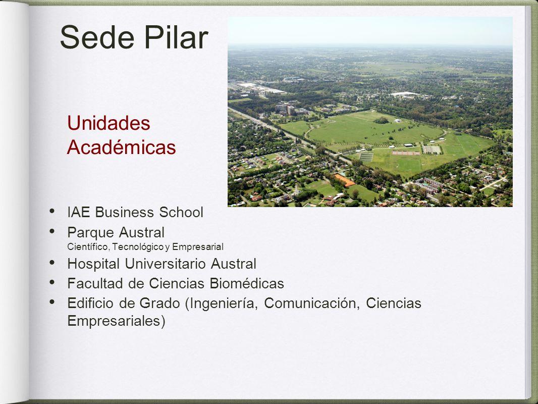 Sede Pilar Unidades Académicas IAE Business School