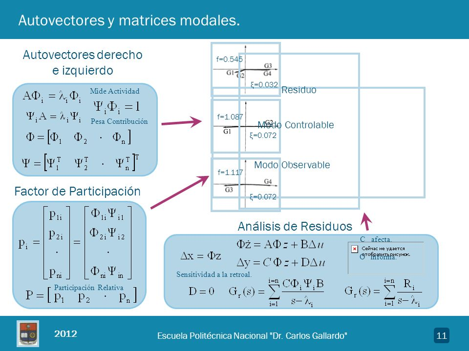 Autovectores y matrices modales.