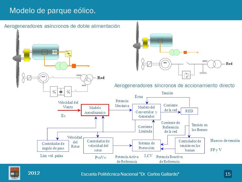 Modelo de parque eólico.