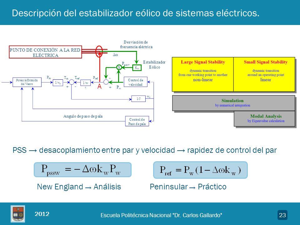 Descripción del estabilizador eólico de sistemas eléctricos.