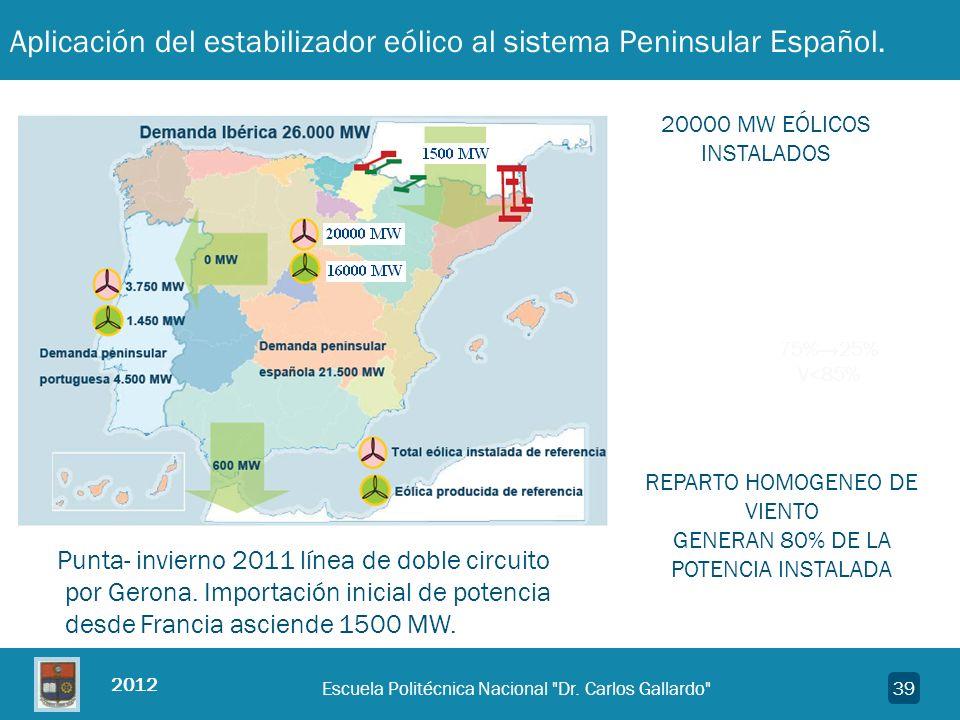 Aplicación del estabilizador eólico al sistema Peninsular Español.