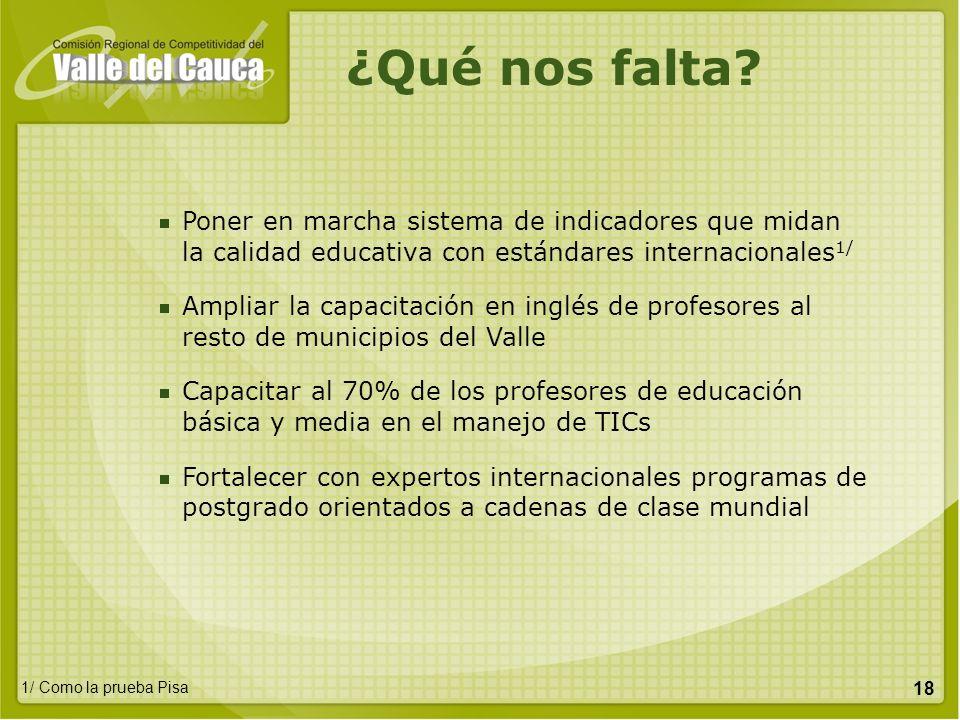 ¿Qué nos falta Poner en marcha sistema de indicadores que midan la calidad educativa con estándares internacionales1/