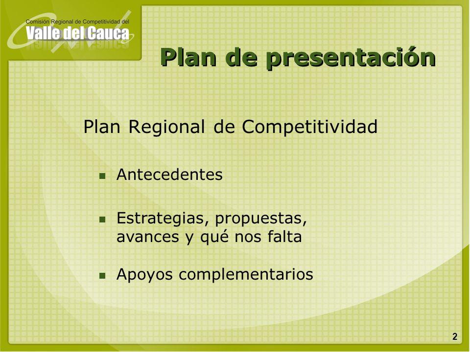 Plan de presentación Plan Regional de Competitividad Antecedentes