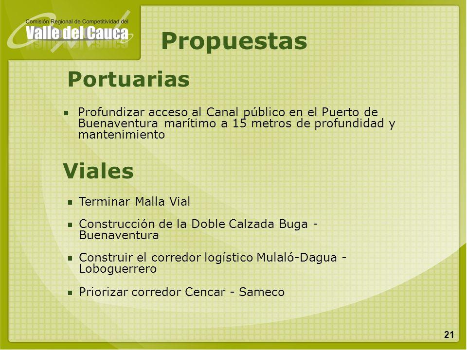Propuestas Portuarias Viales