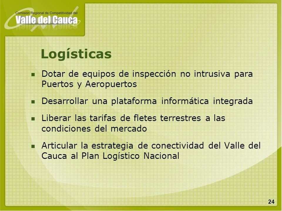 Logísticas Dotar de equipos de inspección no intrusiva para Puertos y Aeropuertos. Desarrollar una plataforma informática integrada.