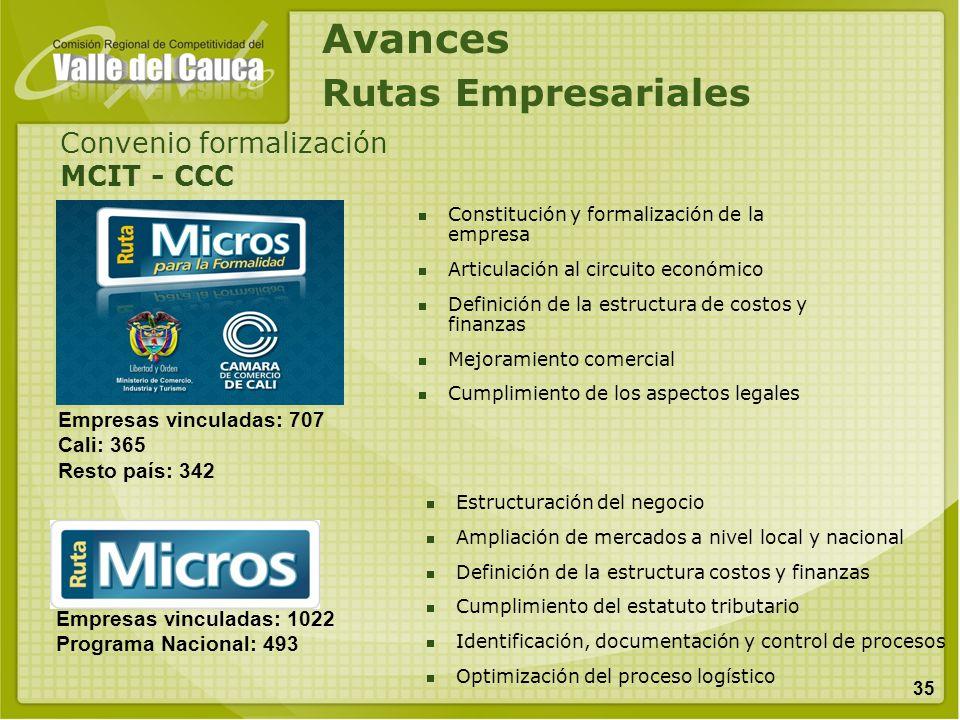 Avances Rutas Empresariales Convenio formalización MCIT - CCC