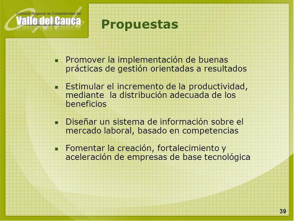 Propuestas Promover la implementación de buenas prácticas de gestión orientadas a resultados.
