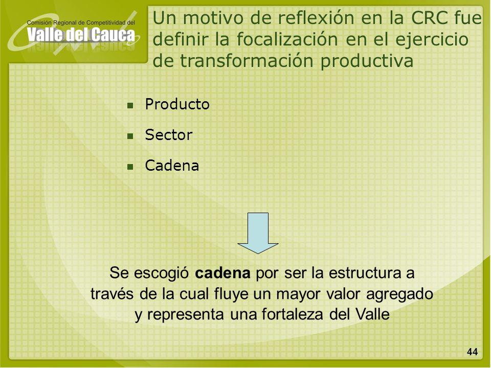 Un motivo de reflexión en la CRC fue definir la focalización en el ejercicio de transformación productiva