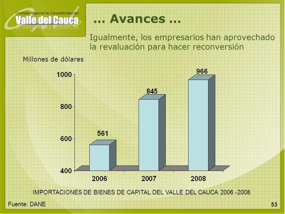 IMPORTACIONES DE BIENES DE CAPITAL DEL VALLE DEL CAUCA 2006 -2008