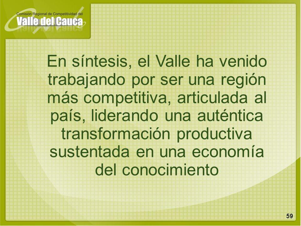 En síntesis, el Valle ha venido trabajando por ser una región más competitiva, articulada al país, liderando una auténtica transformación productiva sustentada en una economía del conocimiento