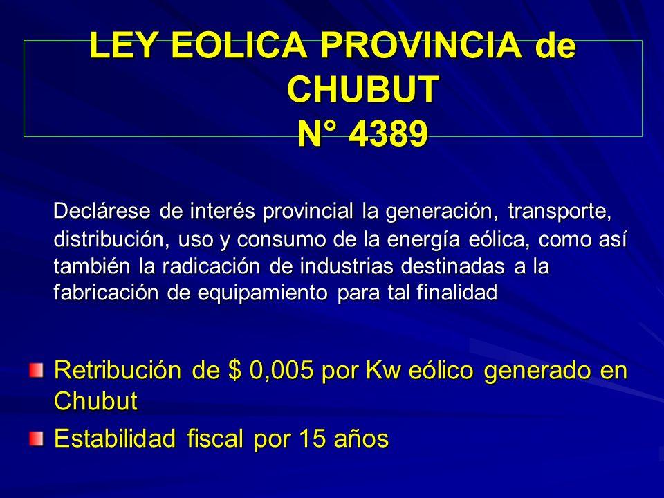 LEY EOLICA PROVINCIA de CHUBUT N° 4389