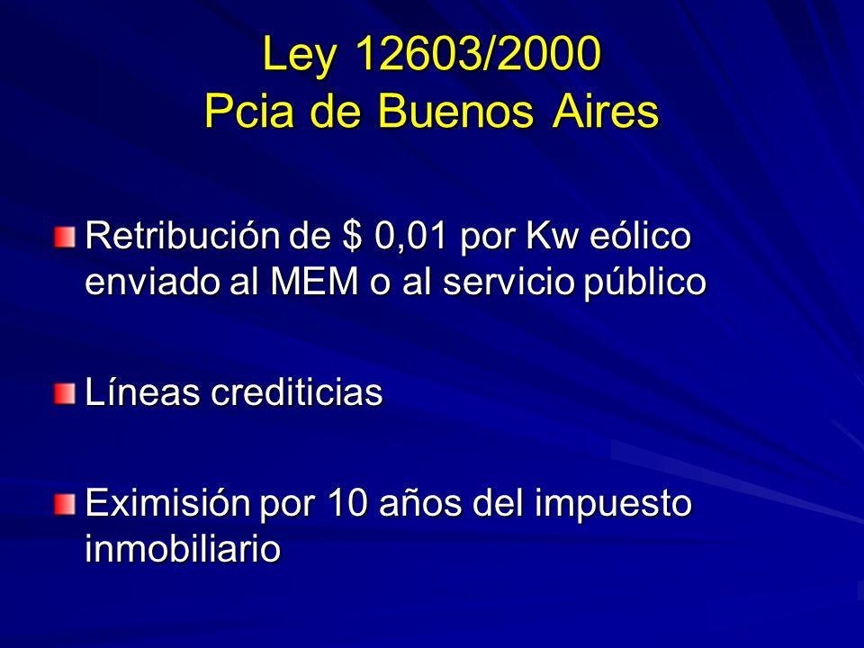Ley 12603/2000 Pcia de Buenos Aires