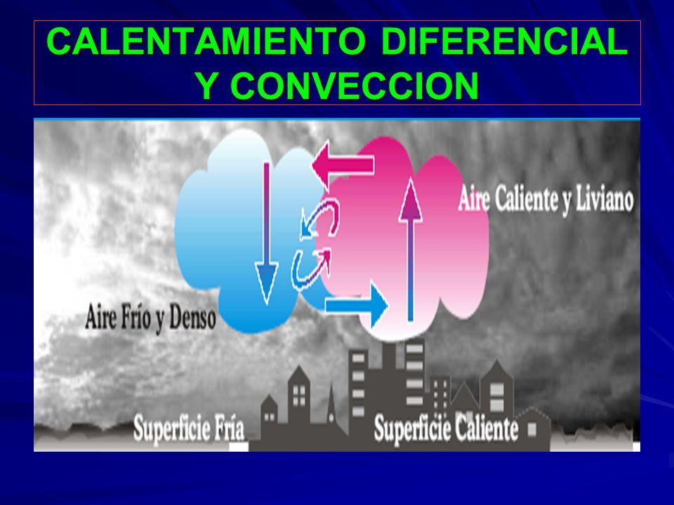 CALENTAMIENTO DIFERENCIAL Y CONVECCION
