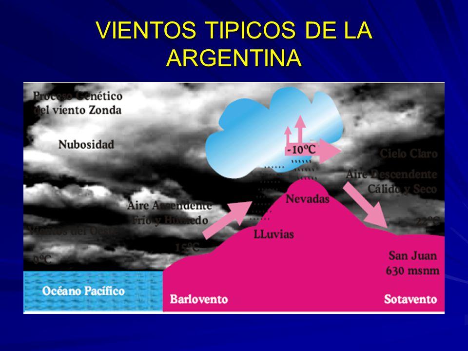 VIENTOS TIPICOS DE LA ARGENTINA