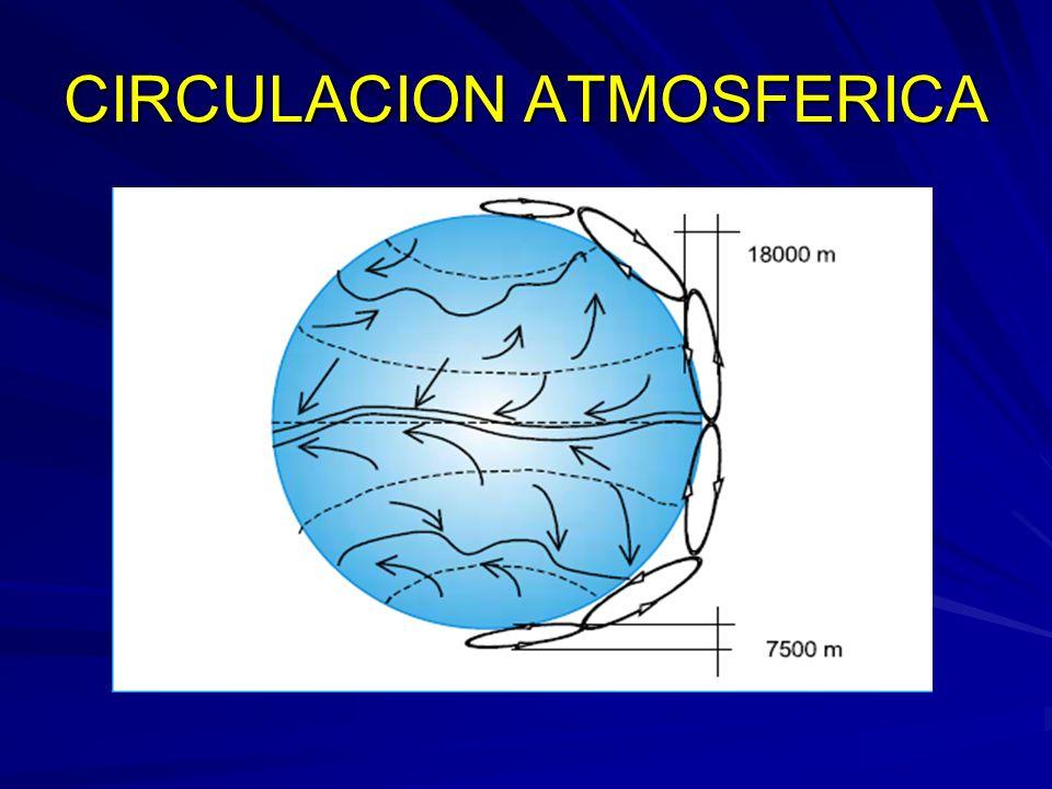 CIRCULACION ATMOSFERICA