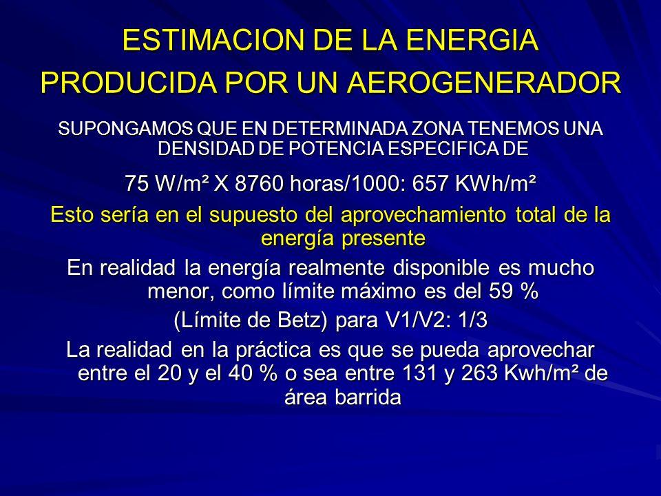 ESTIMACION DE LA ENERGIA PRODUCIDA POR UN AEROGENERADOR
