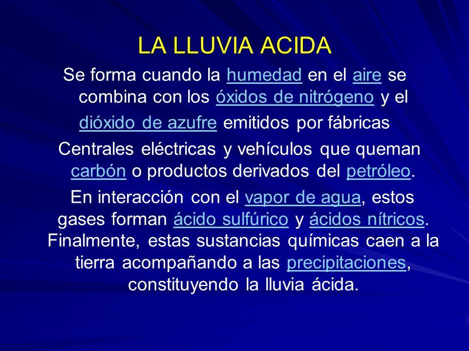 dióxido de azufre emitidos por fábricas