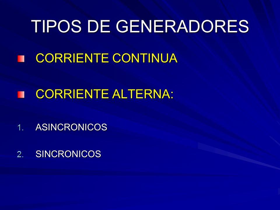 TIPOS DE GENERADORES CORRIENTE CONTINUA CORRIENTE ALTERNA: