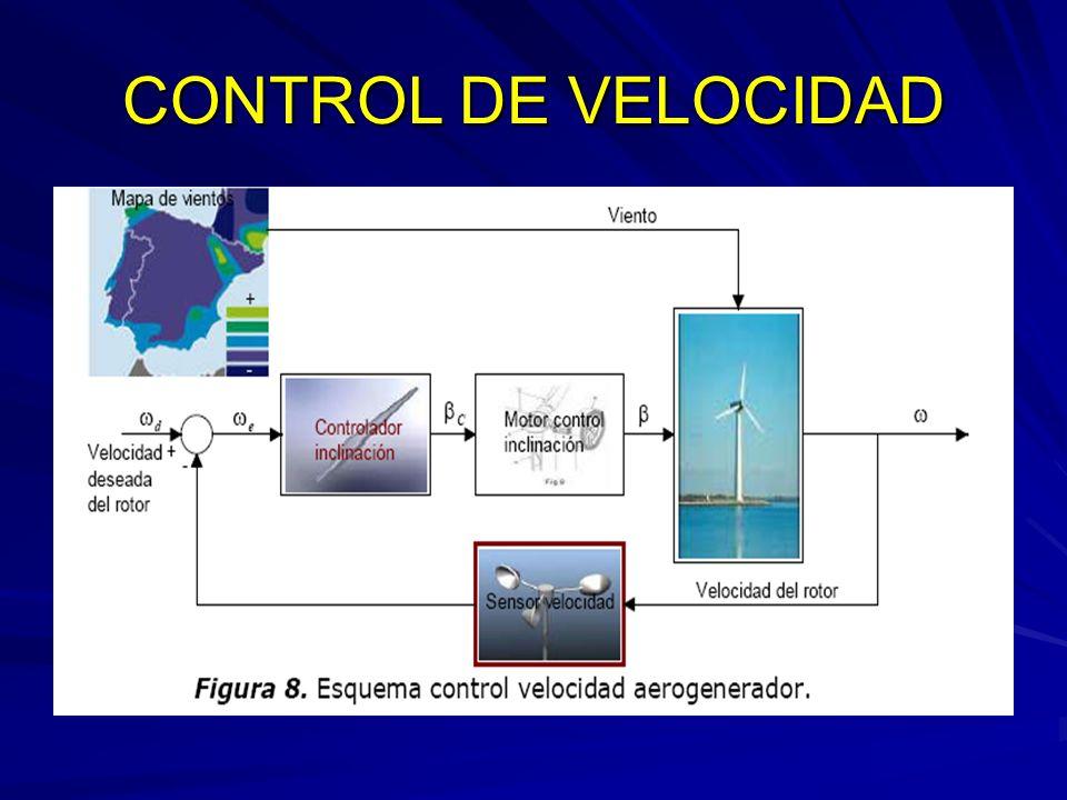 CONTROL DE VELOCIDAD