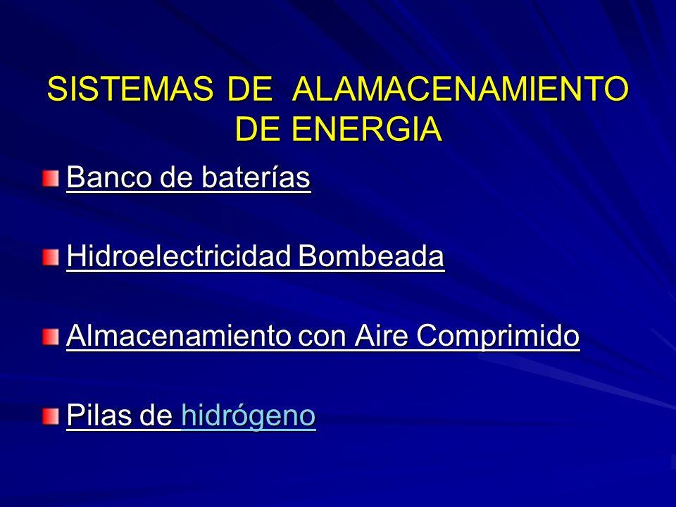 SISTEMAS DE ALAMACENAMIENTO DE ENERGIA