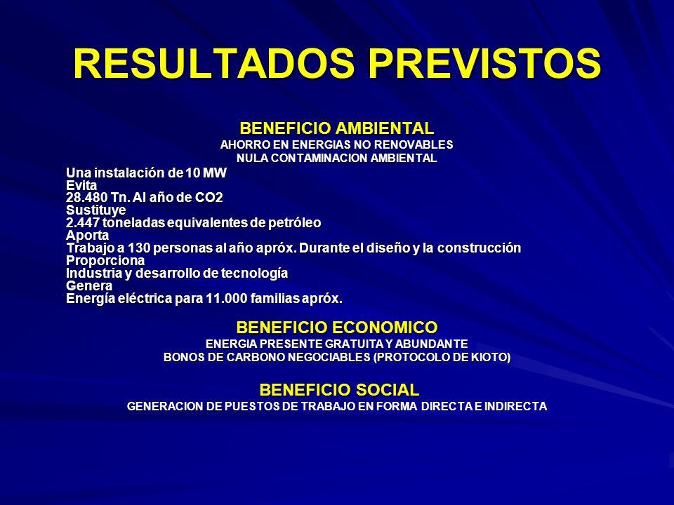RESULTADOS PREVISTOS BENEFICIO SOCIAL BENEFICIO AMBIENTAL