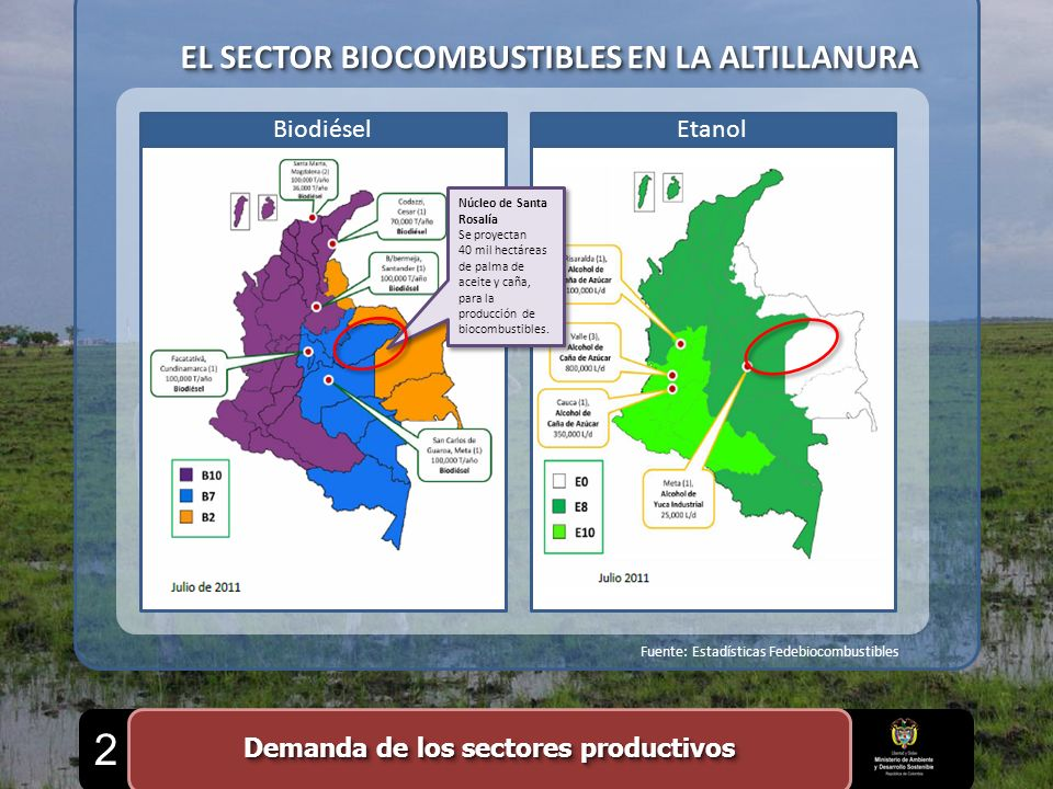 Demanda de los sectores productivos