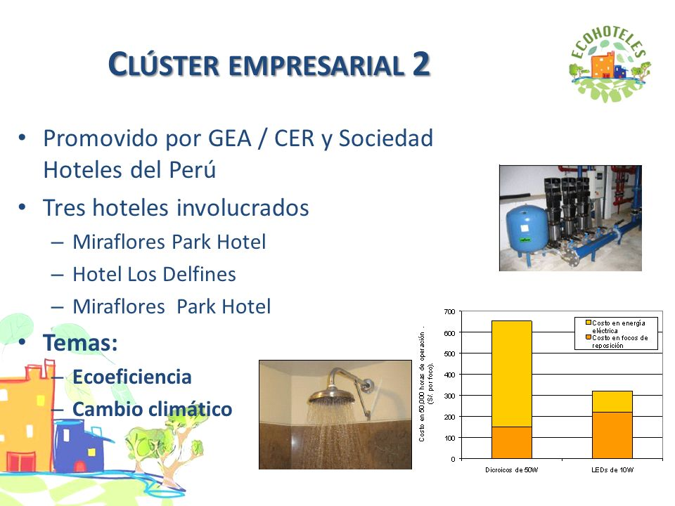 Clúster empresarial 2 Promovido por GEA / CER y Sociedad Hoteles del Perú. Tres hoteles involucrados.